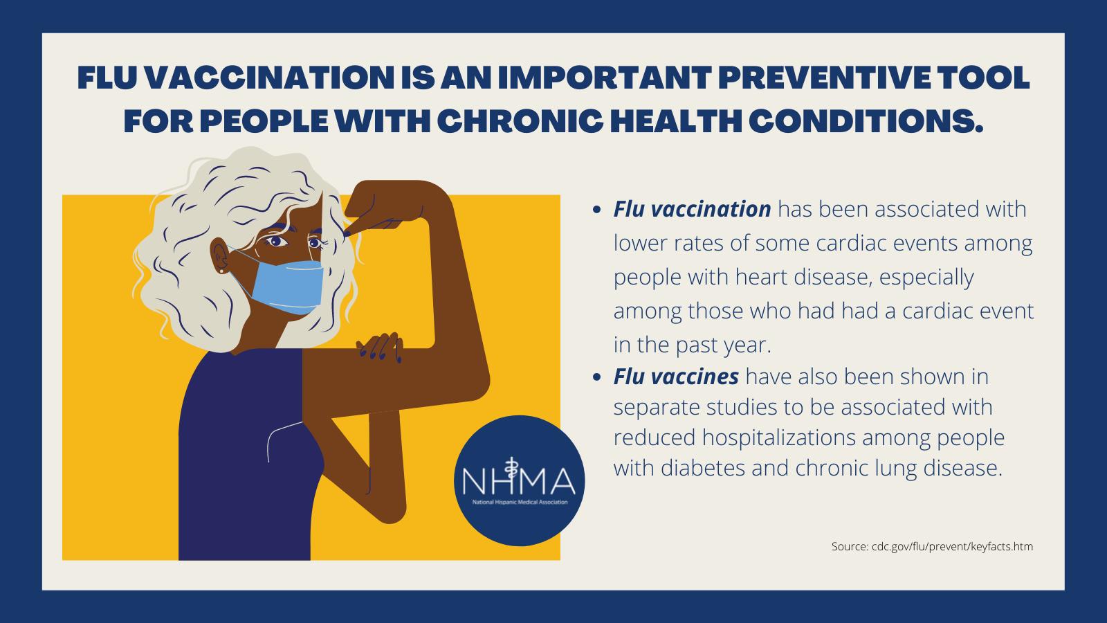 flu vaccination is preventative flyer
